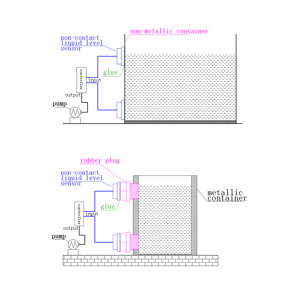 Non Contact Switch Liquid Level Sensor Interface Type Pnp Npn V Proximity In Addition Sensors Diagram On Inductive Package Includes 1 X