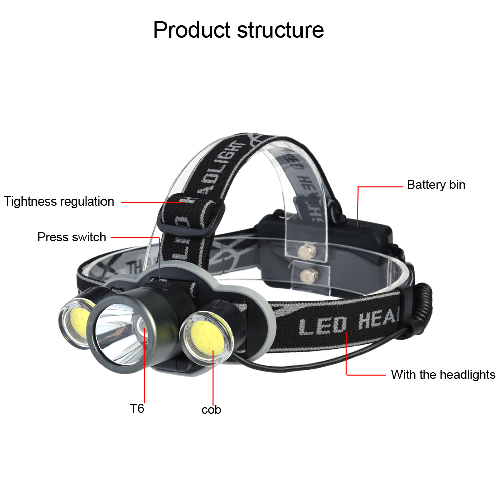 T6-2-COB-LED-Headlamp-Headlight-Flashlight-18650-Head-Light-Lamp-Rotated-180