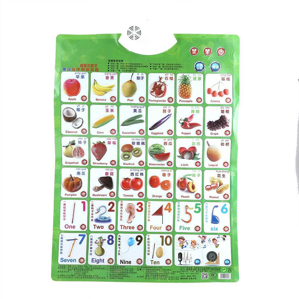 1PC Baby Preschool Education Chinese Learning Wall Chart Poster ...