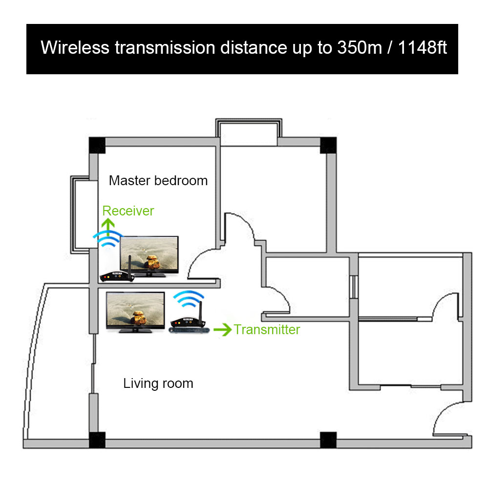 150m 350m 24ghz Wireless Av Sender Tv Dvr Video Audio Transmitter This Is Basic But Allows Transmission Of To An Am Receiver