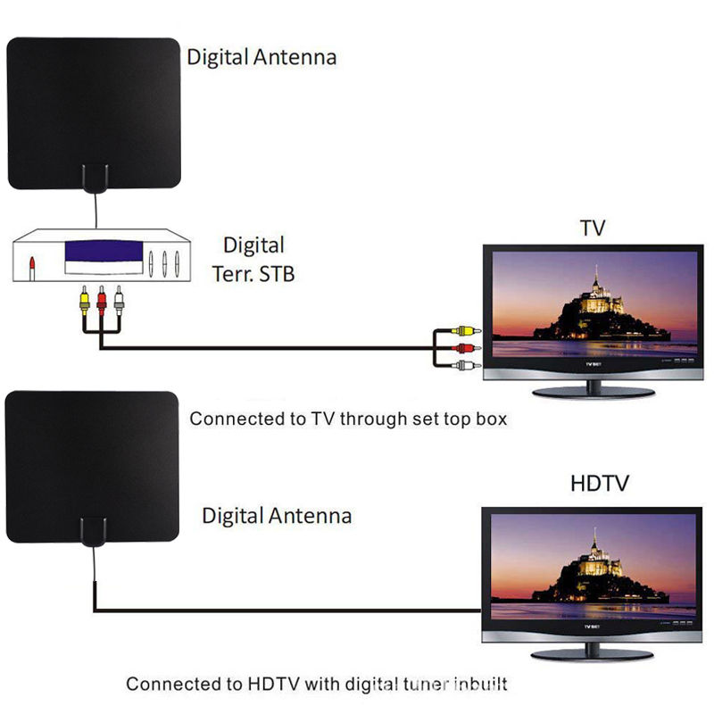 indoor hdtv antenna aerial freeview amplified tv 50 mile