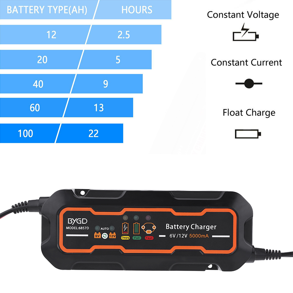 Car Smart Battery Charger Maintainer Desulfator Lead Acid Float Requirement For The Proposed With Circuit Trickle