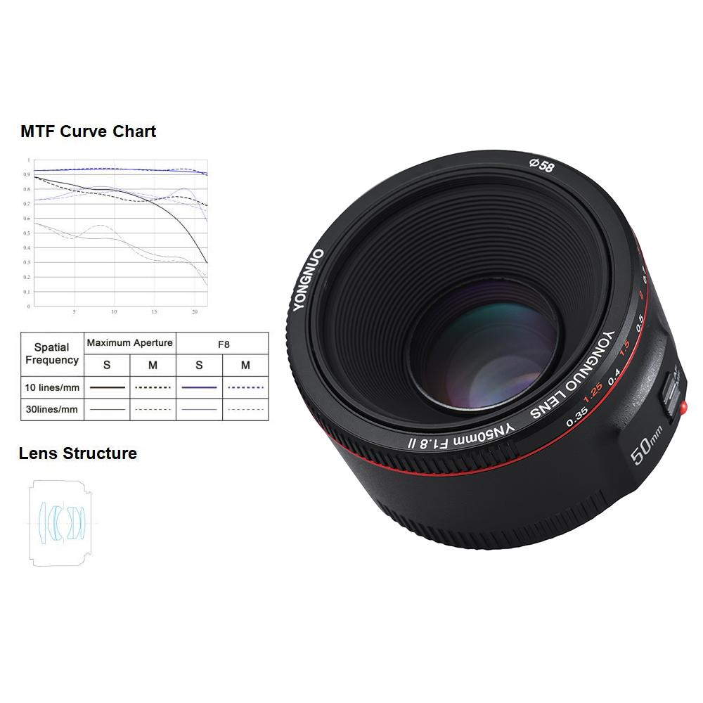 Yongnuo Yn 50mm F 18 Auto Focus Large Aperture Fixed Lens For Canon Fix Dslr Camera