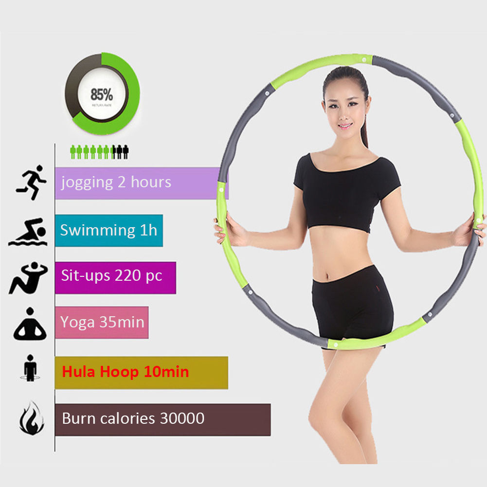 hula hoop reifen fitnessreifen gymnastikreifen zum abnehmen bauchtrainer sm 04 ebay. Black Bedroom Furniture Sets. Home Design Ideas